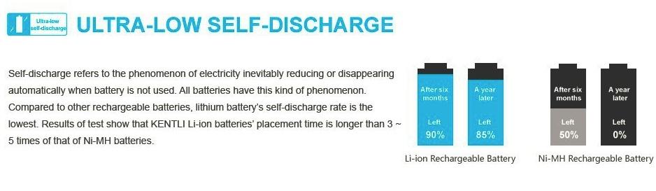 discharge claim kentli txsound.com